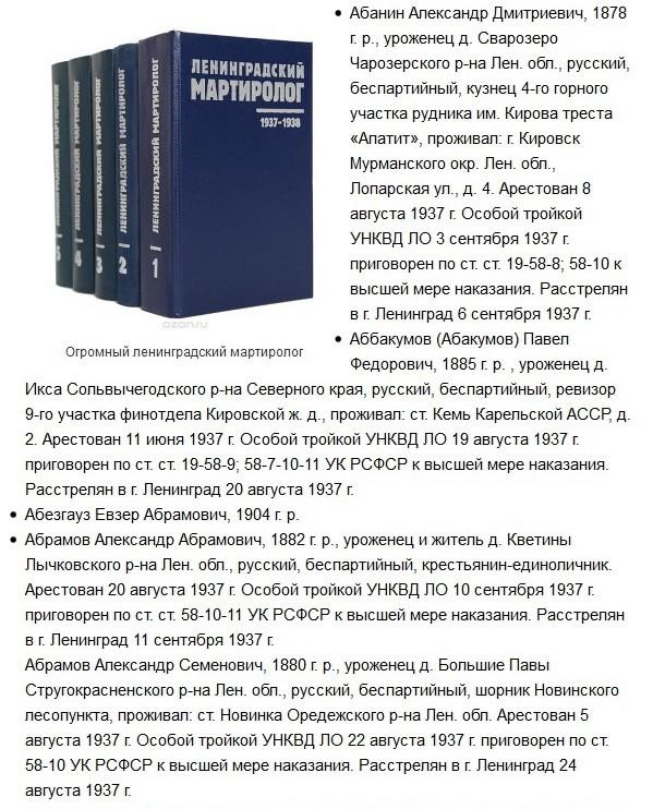 ленинградский мартиролог